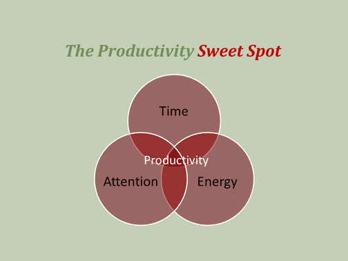 productivity-sweet-spot